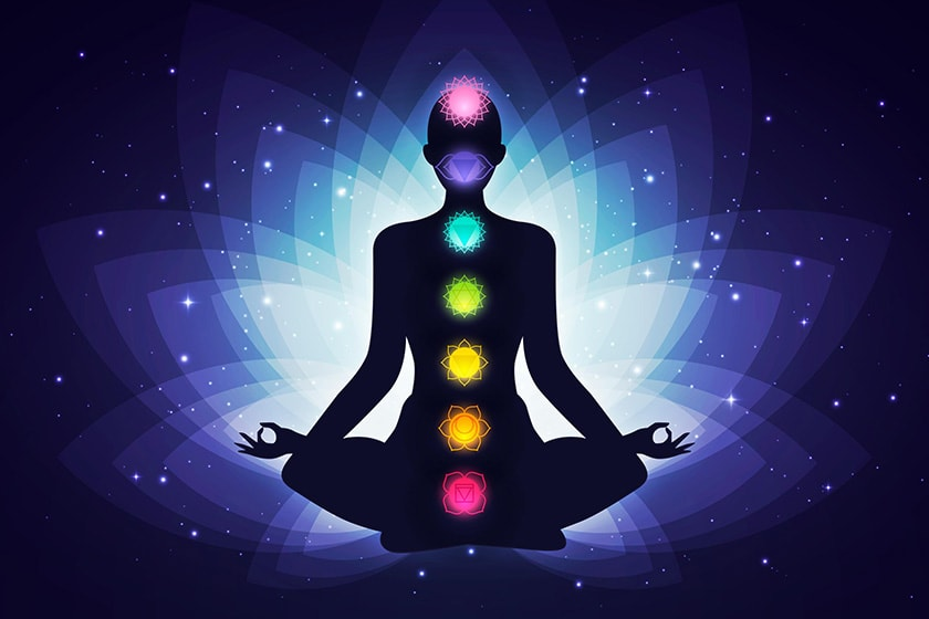 You should know Kundalini and 7 Chakras to arouse them
